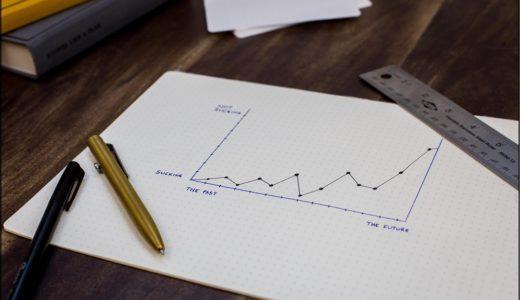 ブログのやる気・モチベーションが続かない原因と対処法を解説。